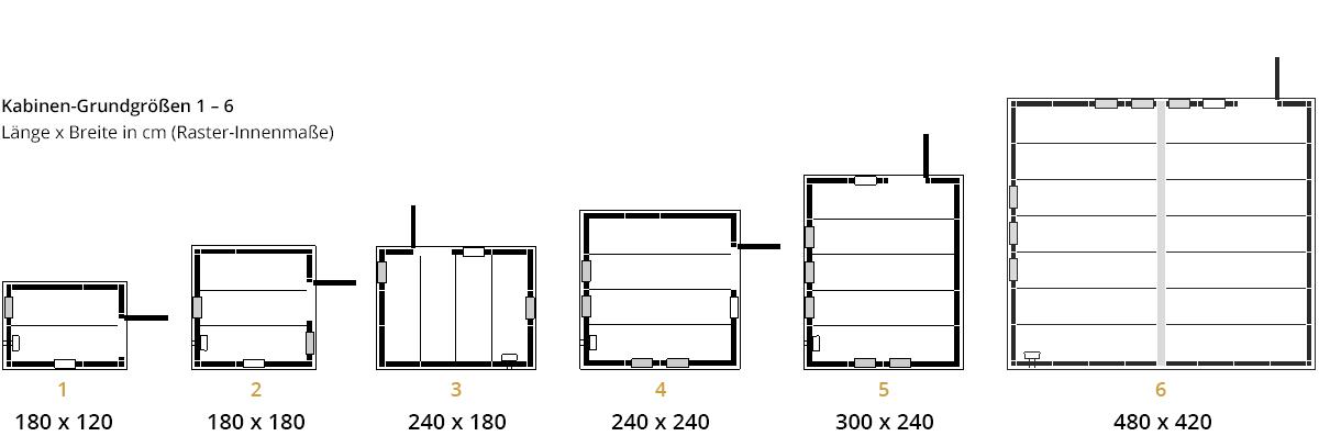 Studiobox Grundgrößen