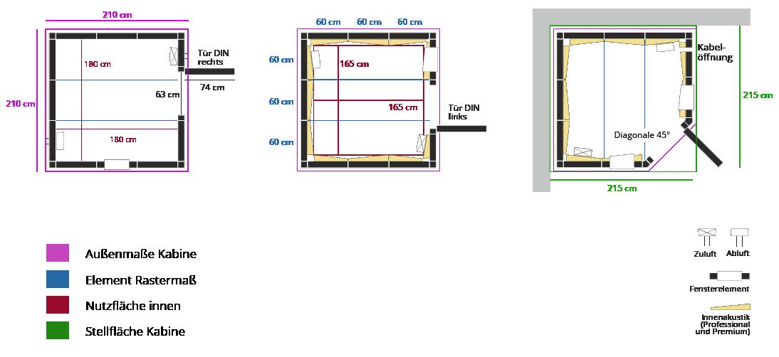 Studiobox Planungmaße