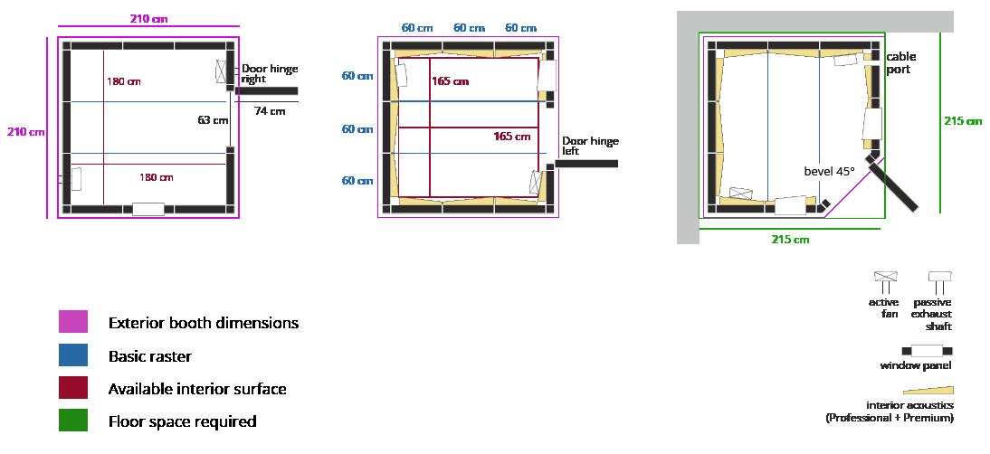 Studiobox planning dimensions